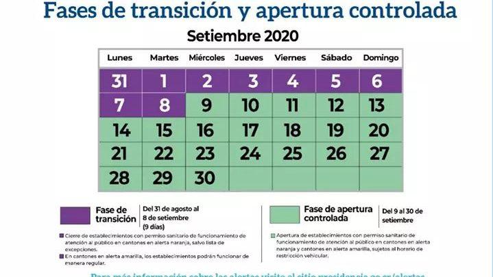 Plan de medidas para septiembre tendrá dos etapas