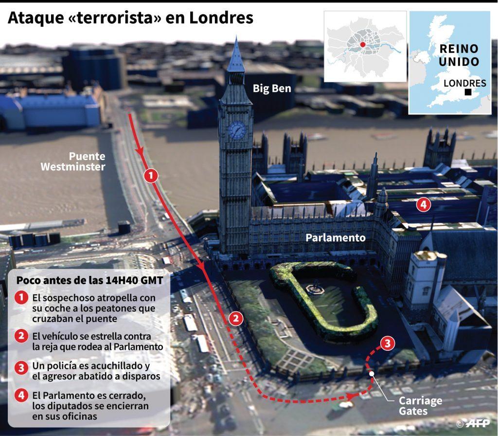 El Estado Islámico se atribuye la autoría del atentado de Londres